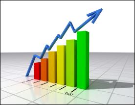 productivity-graph2