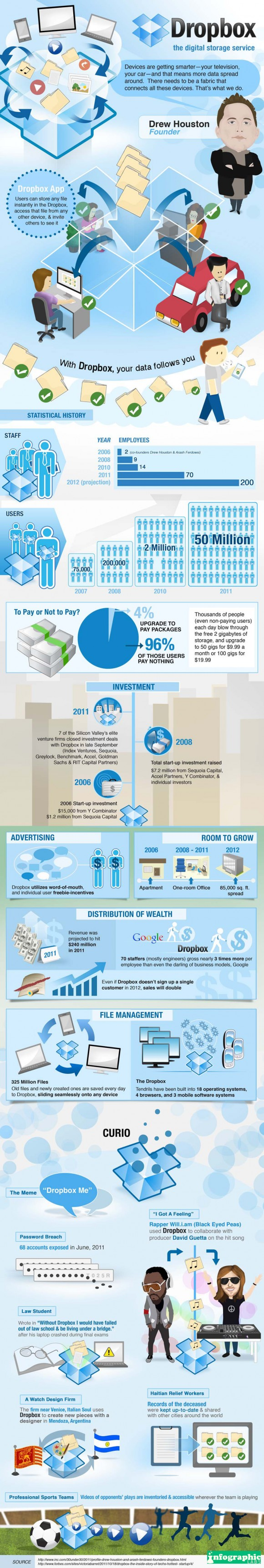 Dropbox: Rising Leaders In Cloud Storage [Infographic]