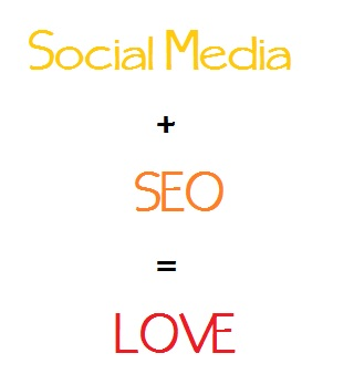 SEO for Social Media Profiles