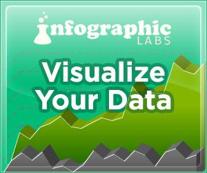 Infographic Labs